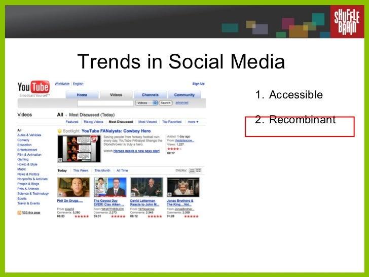 Trends in Social Media <ul><li>Accessible </li></ul><ul><li>Recombinant </li></ul>