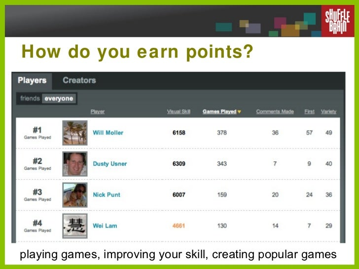 How do you earn points? playing games, improving your skill, creating popular games