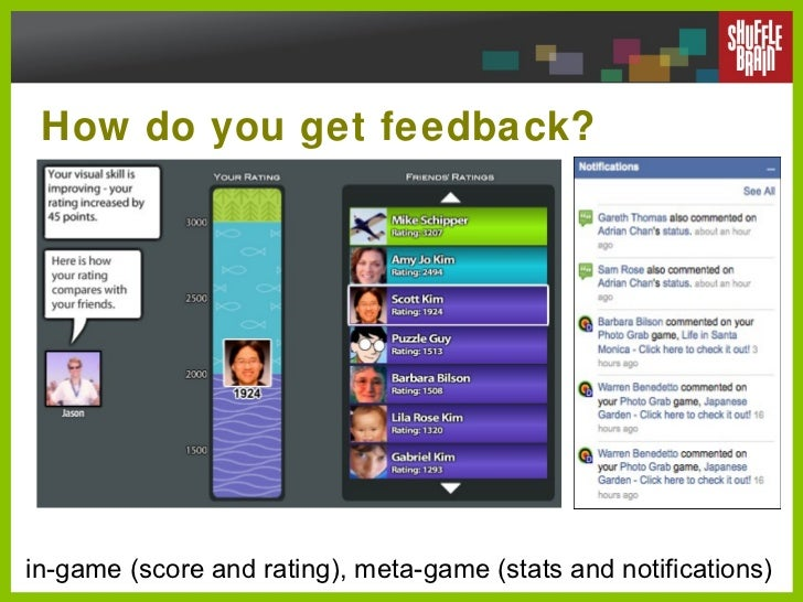 How do you get feedback? in-game (score and rating), meta-game (stats and notifications)