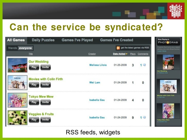Can the service be syndicated? RSS feeds, widgets