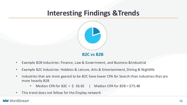 16 Interesting Findings &Trends B2C vs B2B • Example B2B Industries: Finance, Law & Government, and Business &Industrial •...