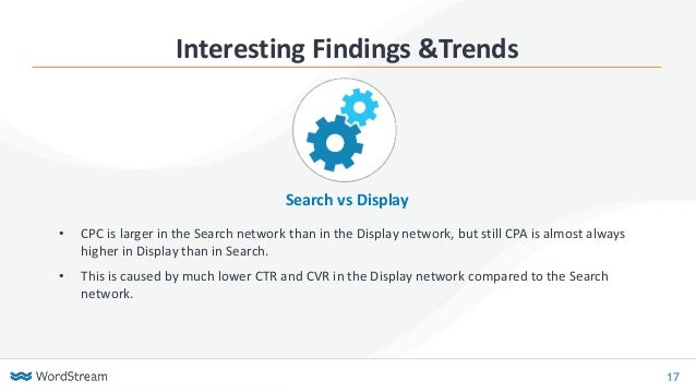 17 Interesting Findings &Trends • CPC is larger in the Search network than in the Display network, but still CPA is almost...