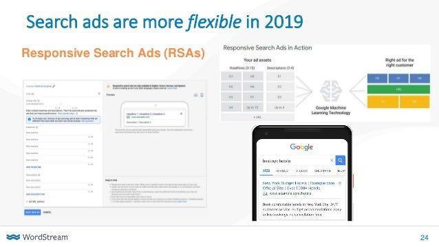24 Search ads are more flexible in 2019 Responsive Search Ads (RSAs)