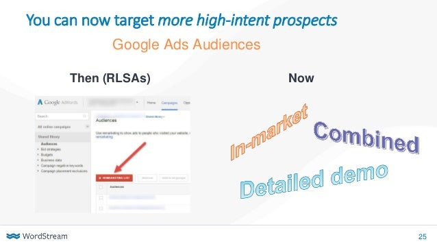 25 You can now target more high-intent prospects Google Ads Audiences Then (RLSAs) Now