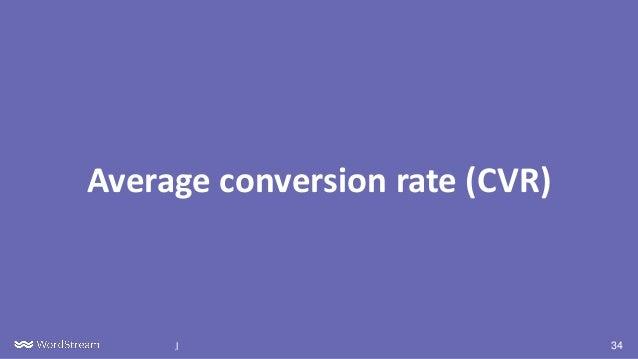34| Confidential Average conversion rate (CVR)