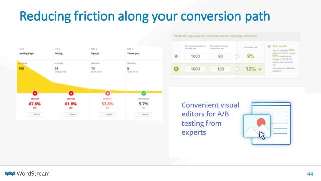 44 Reducing friction along your conversion path