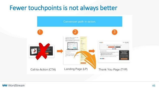 45 Fewer touchpoints is not always better