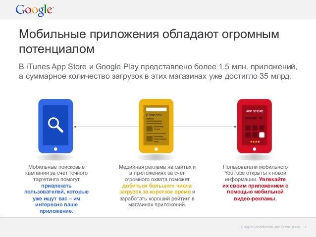 Реклама от google adwords