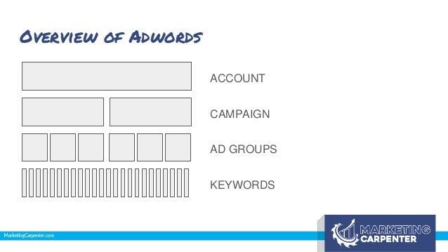 Google ads for beginners Slide 2
