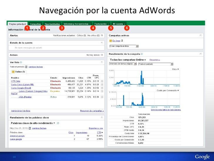 Navegación por la cuenta AdWords          1    2     3          4     5     614