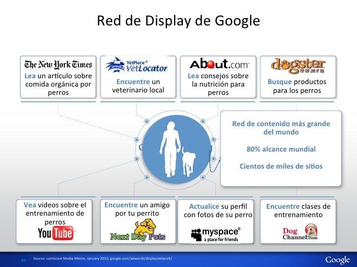 Red de Display de Google    Lea un arbculo sobre                                                        ...