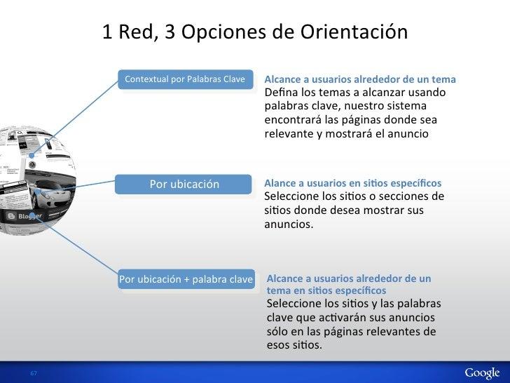 1 Red, 3 Opciones de Orientación             Contextual por Palabras Clave    Alcance a usuarios ...