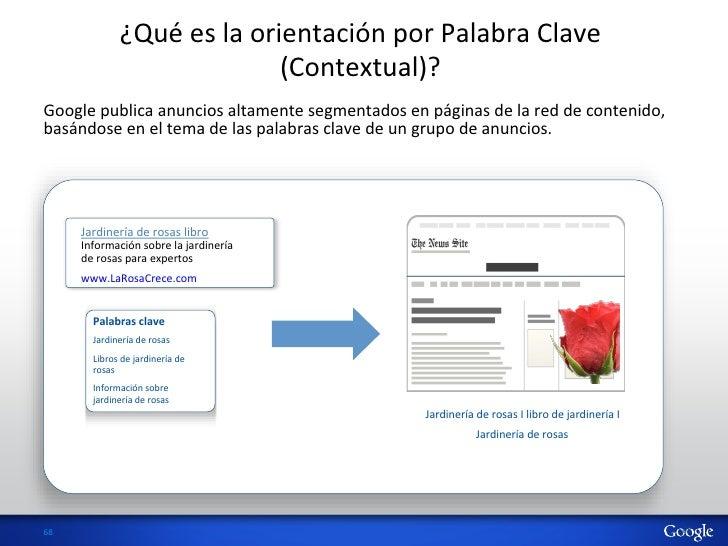¿Qué es la orientación por Palabra Clave                                                  (Contextual)? Go...