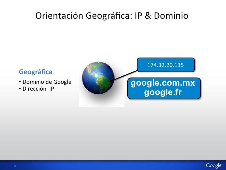 Orientación Geográfica: IP & Dominio                                                            174.32.20.135 ...