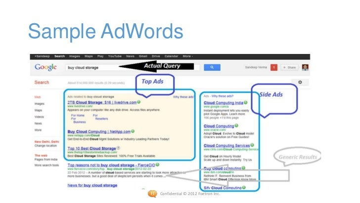 Google adwords ppt by sushen jamwal