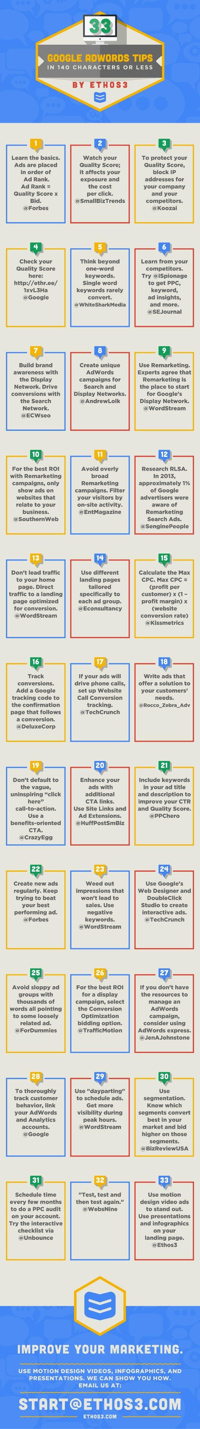 33 Tips in Google AdWords