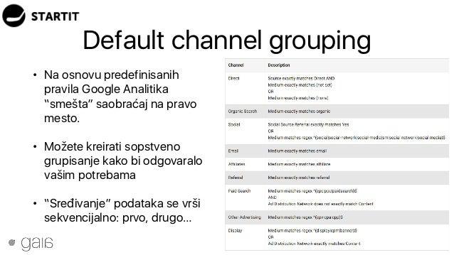 "Default channel grouping • Na osnovu predefinisanih pravila Google Analitika ""smešta"" saobraćaj na pravo mesto. • Možete k..."