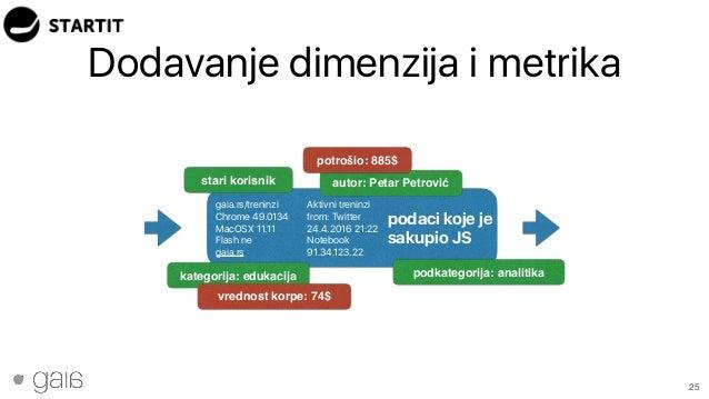 Dodavanje dimenzija i metrika 25 gaia.rs/treninzi Chrome 49.0134 MacOSX 11.11 Flash ne gaia.rs Aktivni treninzi from: Twit...