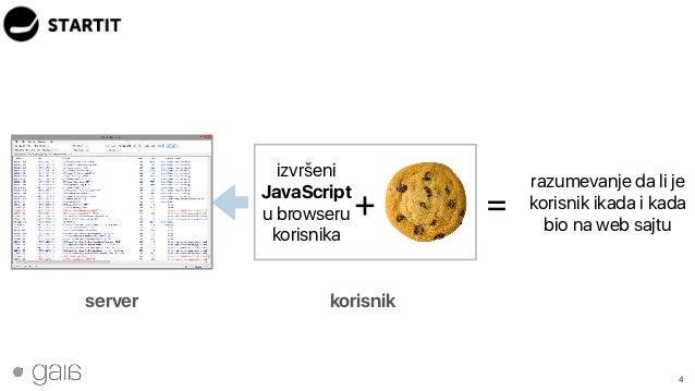 4 razumevanje da li je korisnik ikada i kada bio na web sajtu + izvršeni JavaScript u browseru korisnika server korisnik =