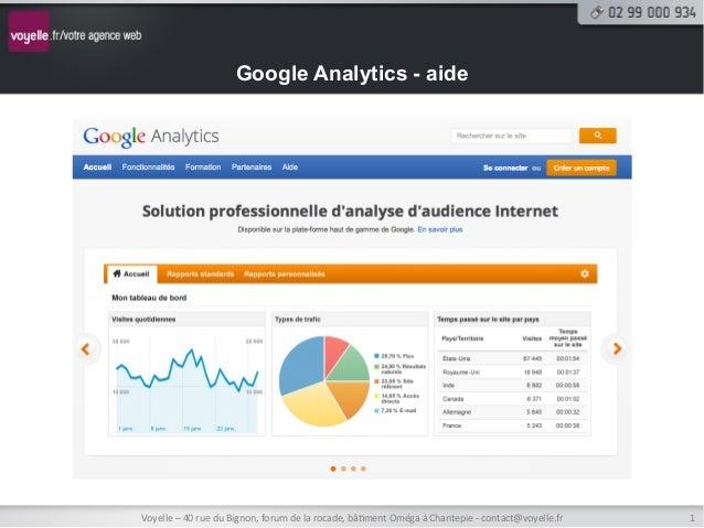 Google Analytics - aideVoyelle – 40 rue du Bignon, forum de la rocade, bâ8ment Oméga à Chantepie...