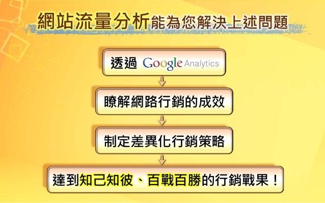 現今各行業皆使用資訊科技 來輔助組織運作 以「企業營運網站」最為普及 幾乎所有業者皆擁有自身的專屬網站