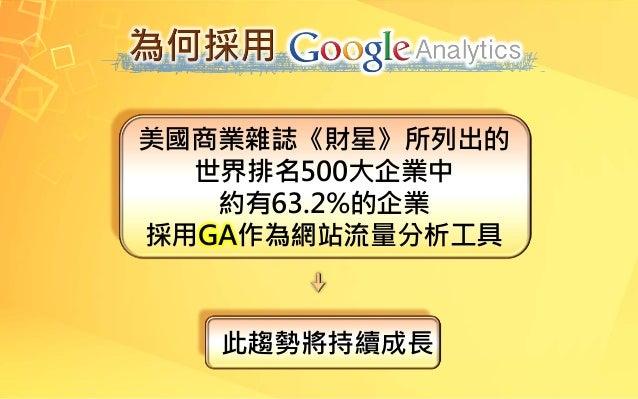 產品整合能力 GA提供整合介面,可直接讀取 Google其他網站相關應用的資料 如AdWords(關鍵字廣告)、 SEO(搜尋引擎最佳化)