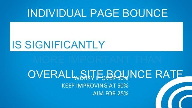 INDIVIDUAL PAGE BOUNCE RATE IS SIGNIFICANTLY MORE IMPORTANT THAN OVERALL SITE BOUNCE RATEWORRY IF OVER 50% KEEP IMPROVING ...