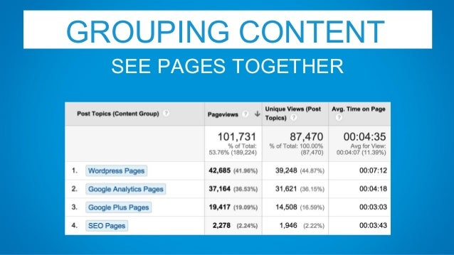 GROUPING CONTENT SEE PAGES TOGETHER