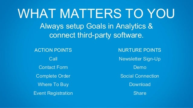 WHAT MATTERS TO YOU ACTION POINTS Call Contact Form Complete Order Where To Buy Event Registration NURTURE POINTS Newslett...