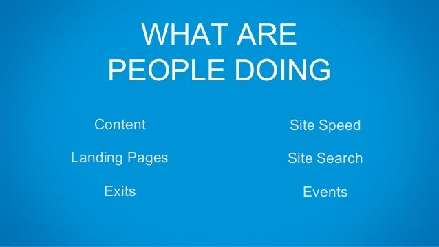 WHAT ARE PEOPLE DOING Content Landing Pages Exits Site Speed Site Search Events