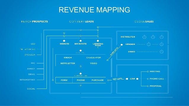 REVENUE MAPPING