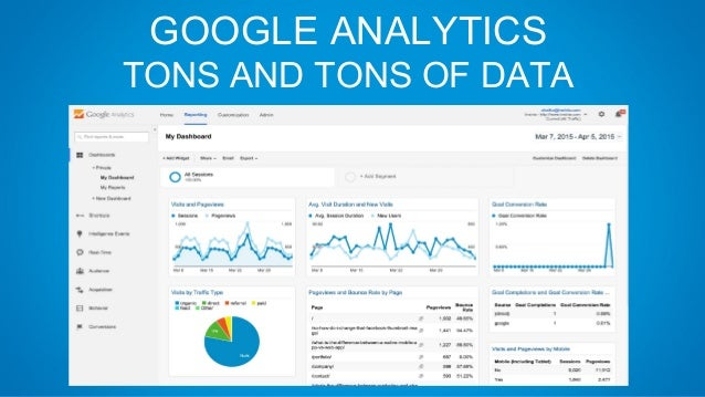 GOOGLE ANALYTICS TONS AND TONS OF DATA