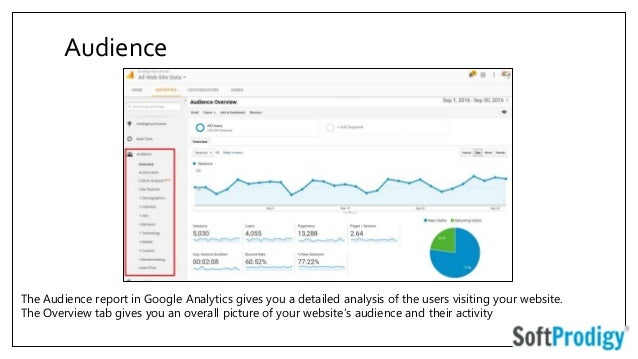 Google Analytics ppt