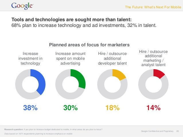 Google analytics john barnes - mobile marketing