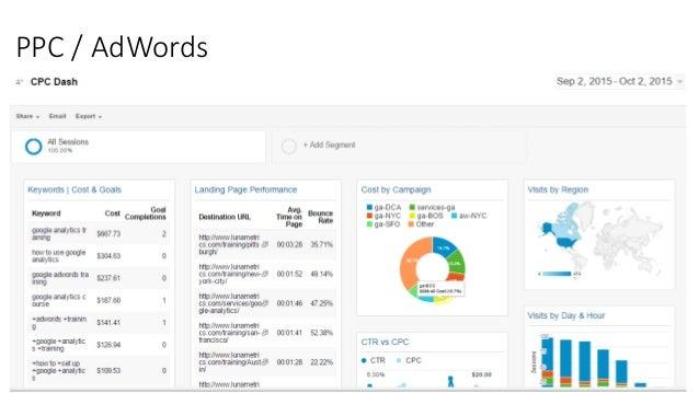 Google Analytics Tune Up