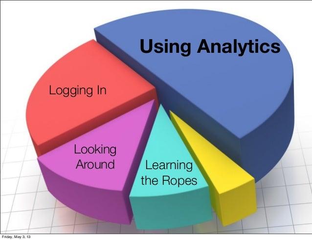 Using AnalyticsLogging InLookingAround Learningthe RopesFriday, May 3, 13