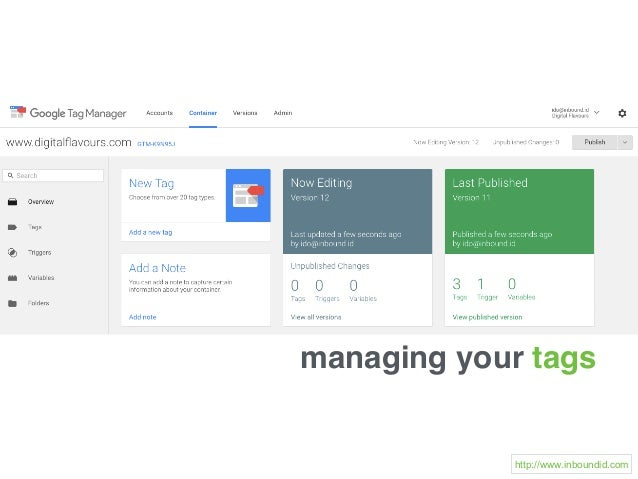 managing your tags http://www.inboundid.com