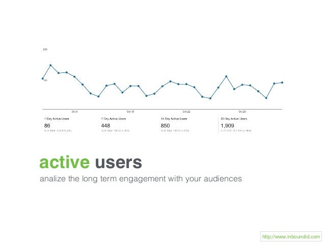 active users analize the long term engagement with your audiences http://www.inboundid.com