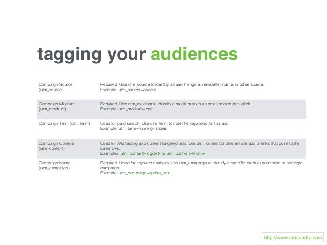 tagging your audiences Campaign Source (utm_source) Required. Use utm_source to identify a search engine, newsletter name,...