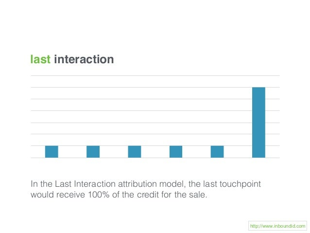 last interaction In theLast Interactionattribution model, the last touchpoint would receive 100% of the credit for the s...