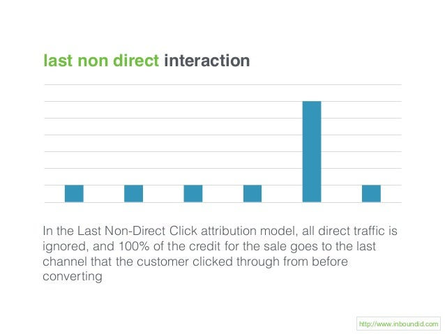 last non direct interaction In theLast Non-Direct Clickattribution model, all direct traffic is ignored, and 100% of the ...