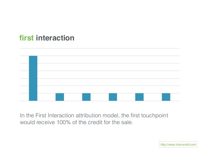 first interaction In theFirst Interactionattribution model, the first touchpoint would receive 100% of the credit for the ...