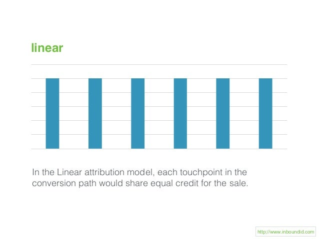 linear In theLinearattribution model, each touchpoint in the conversion path would share equal credit for the sale. http...