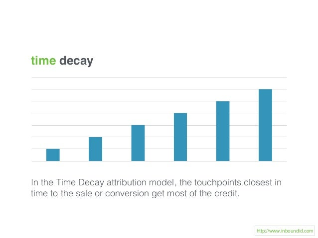 time decay In theTime Decayattribution model, the touchpoints closest in time to the sale or conversion get most of the ...