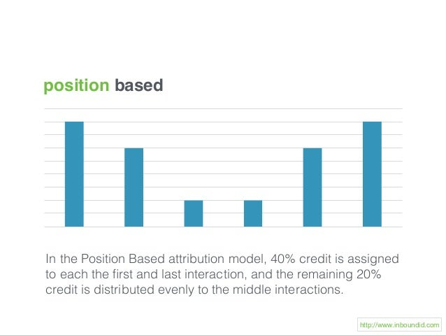 position based In thePosition Basedattribution model, 40% credit is assigned to each the first and last interaction, and ...
