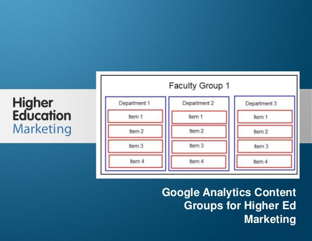 Google Analytics Content Groups for Higher Ed Marketing Slide 1 Google Analytics Content Groups for Higher Ed Marketing