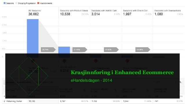 Krasjinnføring i Enhanced Ecommerce  eHandelsdagen - 2014