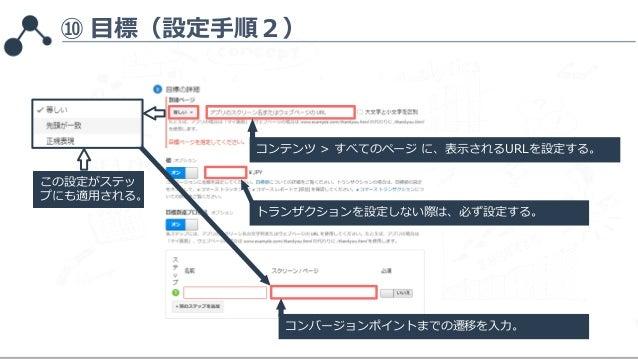 ⑩ 目標(設定手順2) コンテンツ > すべてのページ に、表示されるURLを設定する。 トランザクションを設定しない際は、必ず設定する。 コンバージョンポイントまでの遷移を入力。 この設定がステッ プにも適用される。