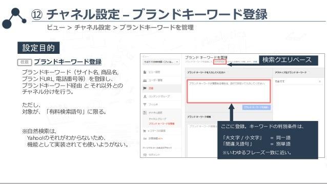 ⑫ チャネル設定 – ブランドキーワード登録 ここに登録。キーワードの判別条件は、 「大文字 / 小文字」 = 同一語 「間違え語句」 = 別単語 ※いわゆるフレーズ一致に近い。 検索クエリベース 設定目的 ブランドキーワード登録 ブランドキー...