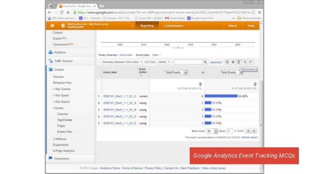 learing how to use google analytics